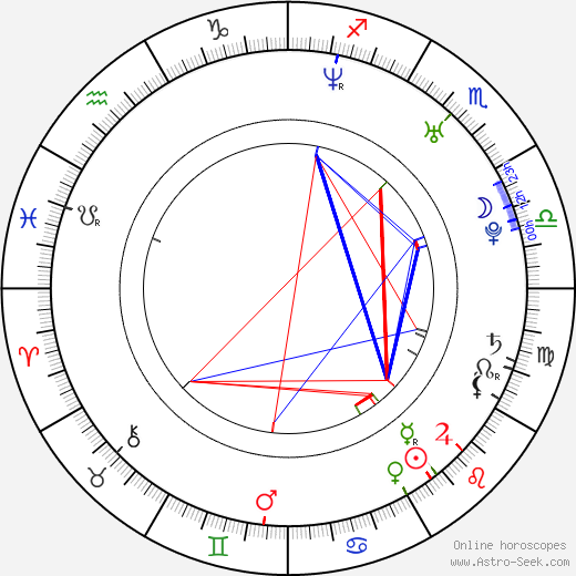 Jake Bern birth chart, Jake Bern astro natal horoscope, astrology