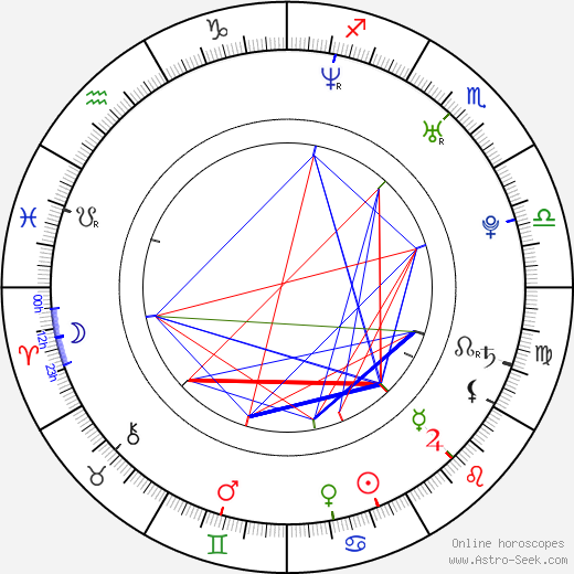 James Devoti astro natal birth chart, James Devoti horoscope, astrology