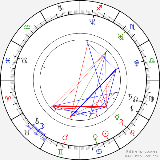 Jared Hess astro natal birth chart, Jared Hess horoscope, astrology
