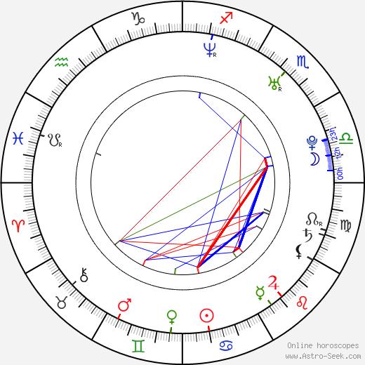 Джо Торнтон Joe Thornton день рождения гороскоп, Joe Thornton Натальная карта онлайн