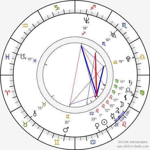 Jonas Kangur birth chart, biography, wikipedia 2019, 2020
