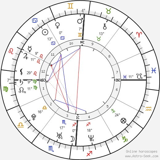 Kevin Hart tema natale, biography, Biografia da Wikipedia 2020, 2021