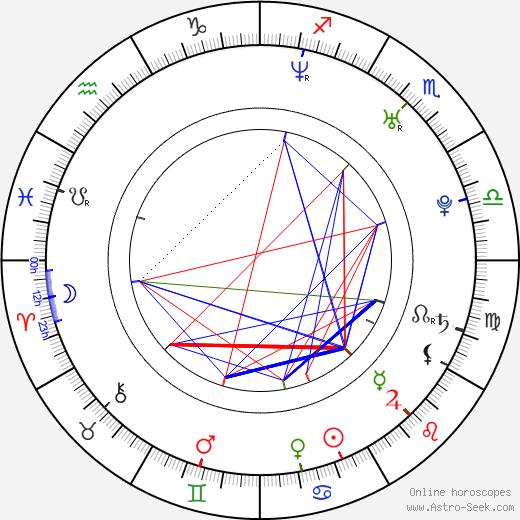 Laura Benanti astro natal birth chart, Laura Benanti horoscope, astrology