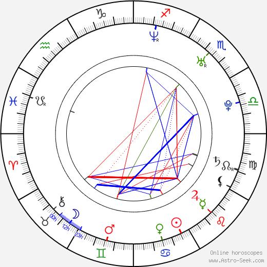 Lea Stevenson birth chart, Lea Stevenson astro natal horoscope, astrology