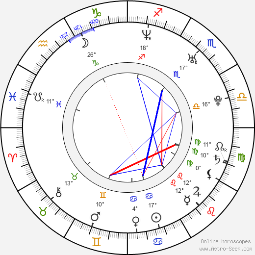 Liam O'Connor birth chart, biography, wikipedia 2019, 2020