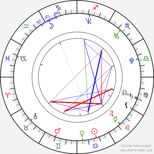 Liam O'Connor astro natal birth chart, Liam O'Connor horoscope, astrology