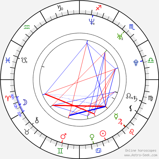 Marie Amachoukeli-Barsacq tema natale, oroscopo, Marie Amachoukeli-Barsacq oroscopi gratuiti, astrologia
