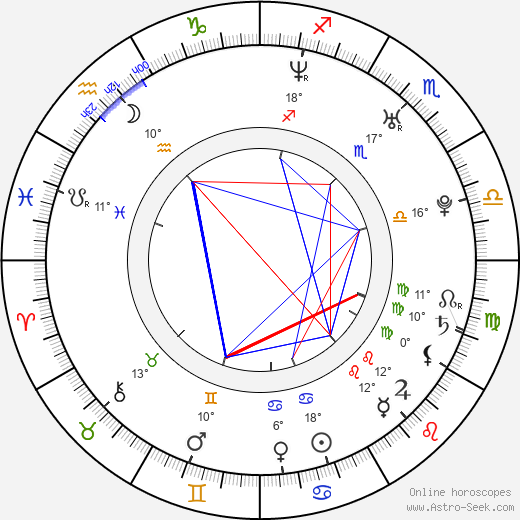 Marina Gatell birth chart, biography, wikipedia 2020, 2021