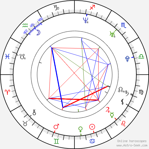 Marina Gatell birth chart, Marina Gatell astro natal horoscope, astrology