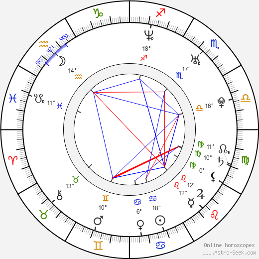 Mark Colegrove birth chart, biography, wikipedia 2020, 2021