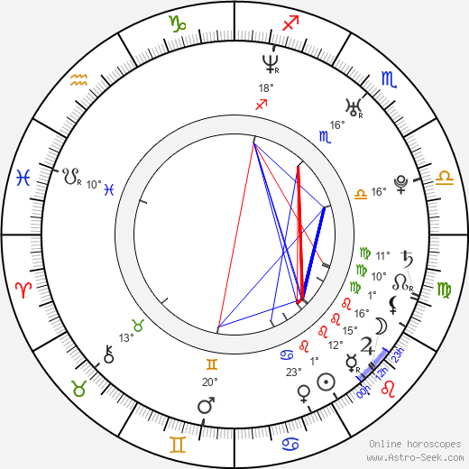 Michal Kern birth chart, biography, wikipedia 2019, 2020