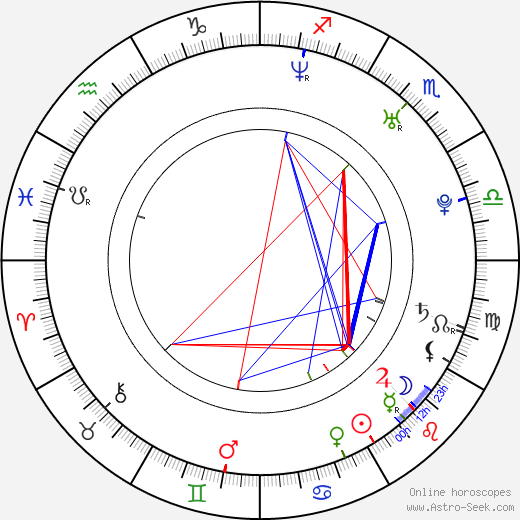 Michal Kern birth chart, Michal Kern astro natal horoscope, astrology