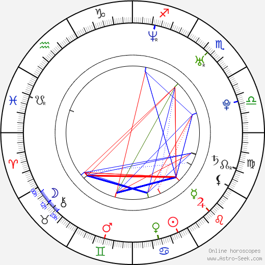 Mike Vogel astro natal birth chart, Mike Vogel horoscope, astrology