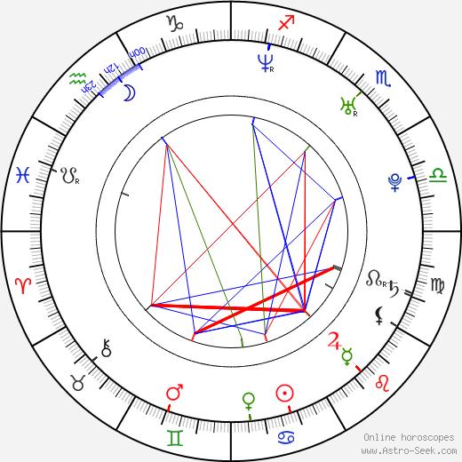 Min-jung Seo tema natale, oroscopo, Min-jung Seo oroscopi gratuiti, astrologia
