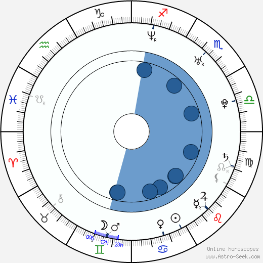 Omar Berdouni wikipedia, horoscope, astrology, instagram