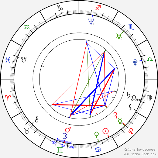Omar Berdouni birth chart, Omar Berdouni astro natal horoscope, astrology