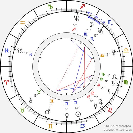 Paul Kozinski birth chart, biography, wikipedia 2020, 2021