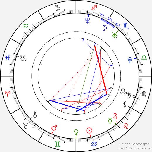 Paul Kozinski birth chart, Paul Kozinski astro natal horoscope, astrology