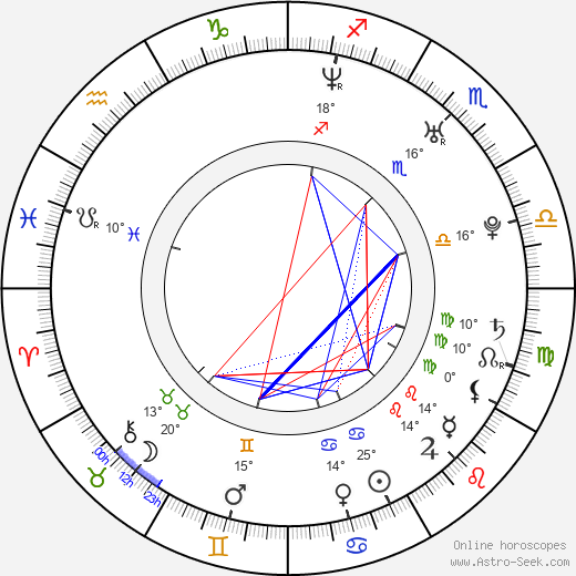 Sofie Lassen-Kahlke birth chart, biography, wikipedia 2019, 2020