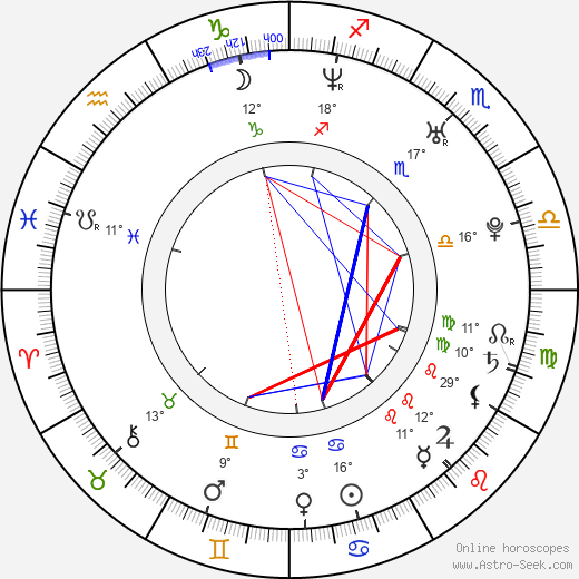 Suzanne Stokes birth chart, biography, wikipedia 2019, 2020