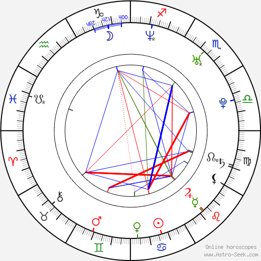 Suzanne Stokes astro natal birth chart, Suzanne Stokes horoscope, astrology