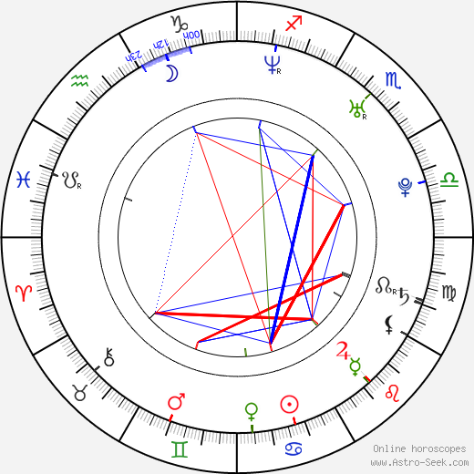 Yoo Gong день рождения гороскоп, Yoo Gong Натальная карта онлайн