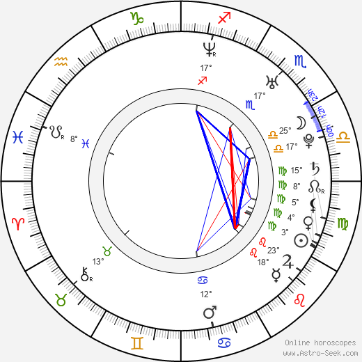 Aaron Paul birth chart, biography, wikipedia 2018, 2019