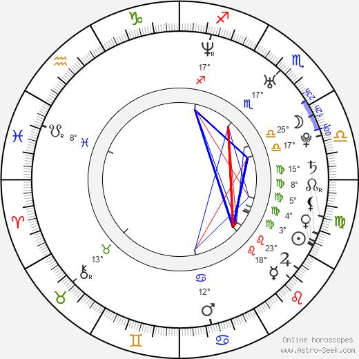 Aaron Paul birth chart, biography, wikipedia 2019, 2020