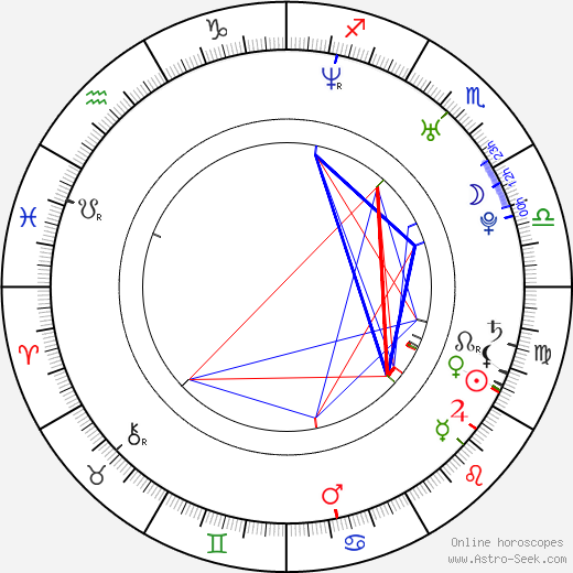 Aaron Paul astro natal birth chart, Aaron Paul horoscope, astrology