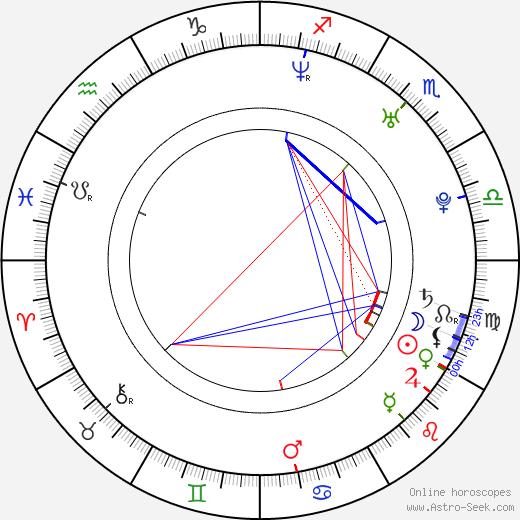 Ben Braun astro natal birth chart, Ben Braun horoscope, astrology