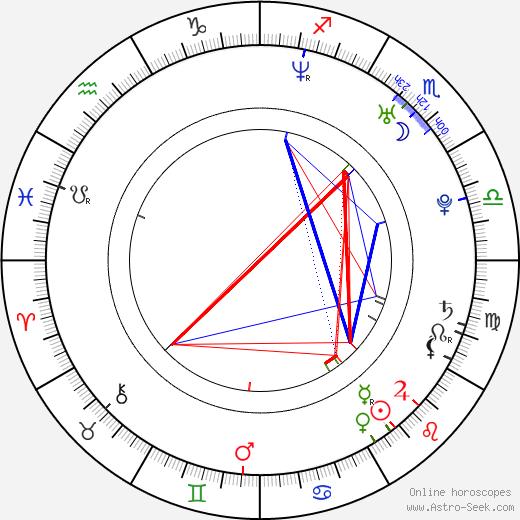 Ben Johnson tema natale, oroscopo, Ben Johnson oroscopi gratuiti, astrologia
