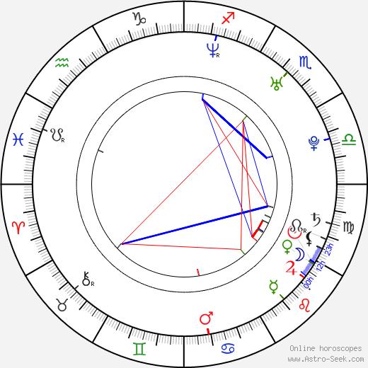 Brandon Quintin Adams astro natal birth chart, Brandon Quintin Adams horoscope, astrology