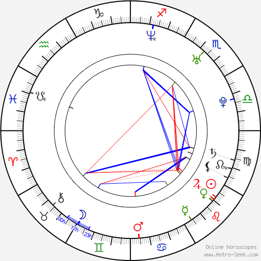 Cassandra Lynn tema natale, oroscopo, Cassandra Lynn oroscopi gratuiti, astrologia