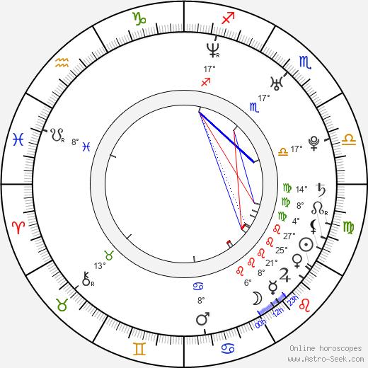 D. Snoop birth chart, biography, wikipedia 2019, 2020