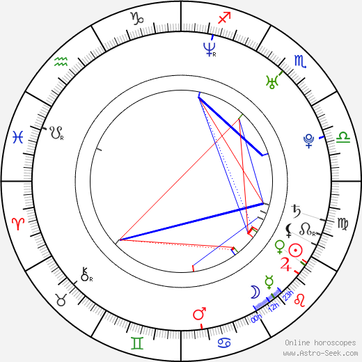D. Snoop astro natal birth chart, D. Snoop horoscope, astrology
