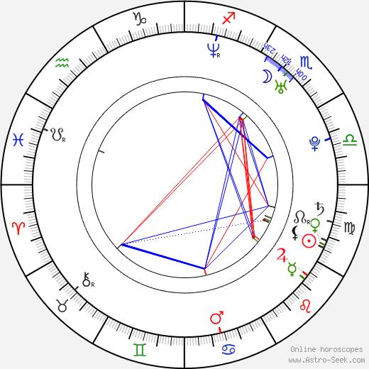 Dan Harris astro natal birth chart, Dan Harris horoscope, astrology