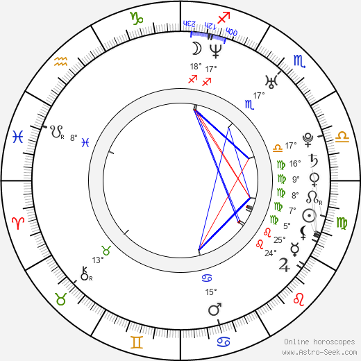Del Marquis birth chart, biography, wikipedia 2018, 2019