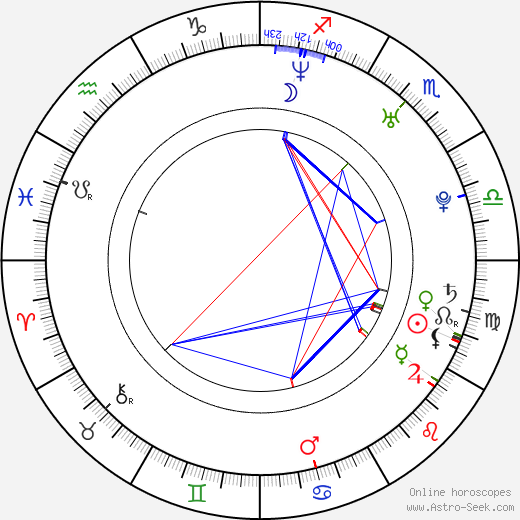 Del Marquis astro natal birth chart, Del Marquis horoscope, astrology