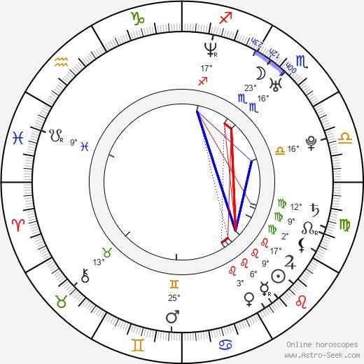 Donna Air birth chart, biography, wikipedia 2019, 2020