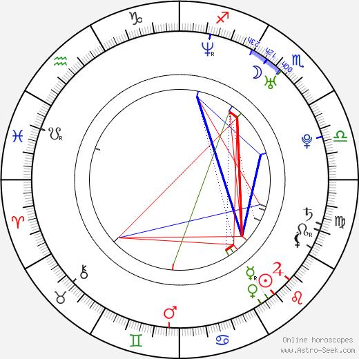 Donna Air astro natal birth chart, Donna Air horoscope, astrology