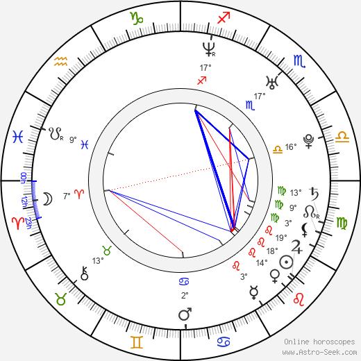 Drew Nelson birth chart, biography, wikipedia 2019, 2020