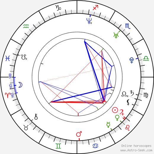 Drew Nelson birth chart, Drew Nelson astro natal horoscope, astrology