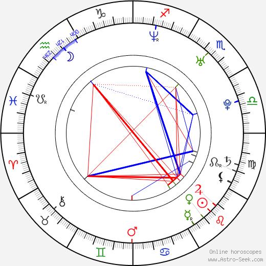 Eric Johnson tema natale, oroscopo, Eric Johnson oroscopi gratuiti, astrologia