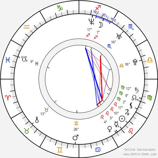 Evangeline Lilly tema natale, biography, Biografia da Wikipedia 2020, 2021