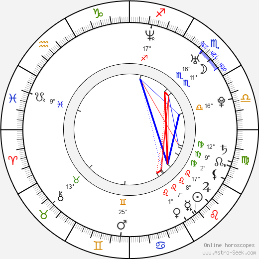 Honeysuckle Weeks birth chart, biography, wikipedia 2019, 2020