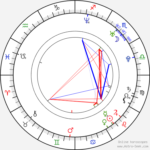 Honeysuckle Weeks astro natal birth chart, Honeysuckle Weeks horoscope, astrology