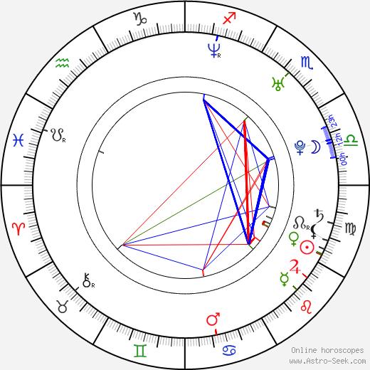 James Hart tema natale, oroscopo, James Hart oroscopi gratuiti, astrologia