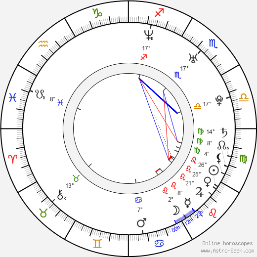 Jamie Cullum birth chart, biography, wikipedia 2020, 2021