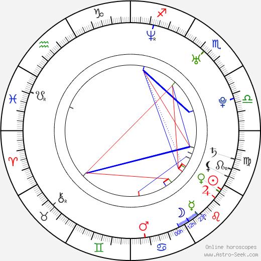 Jamie Cullum birth chart, Jamie Cullum astro natal horoscope, astrology