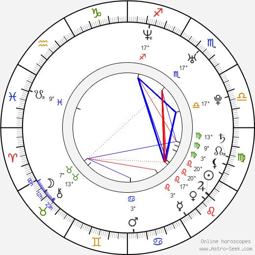 Jamie Travis birth chart, biography, wikipedia 2019, 2020